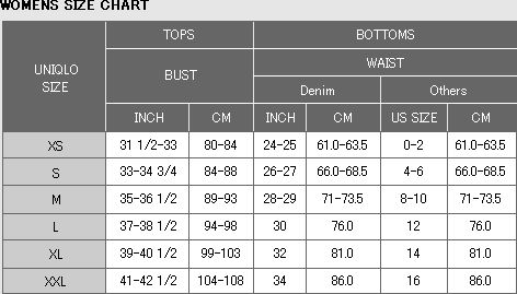 Most online charts provide both waist and hip measurements to a corresponding U.S. size. Find the size you want to convert, and look down the corresponding column for the measurements in inches. Use your own measurements for comparison.
